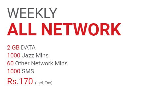 Mobilink Jazz Weekly All Network Offer 2021